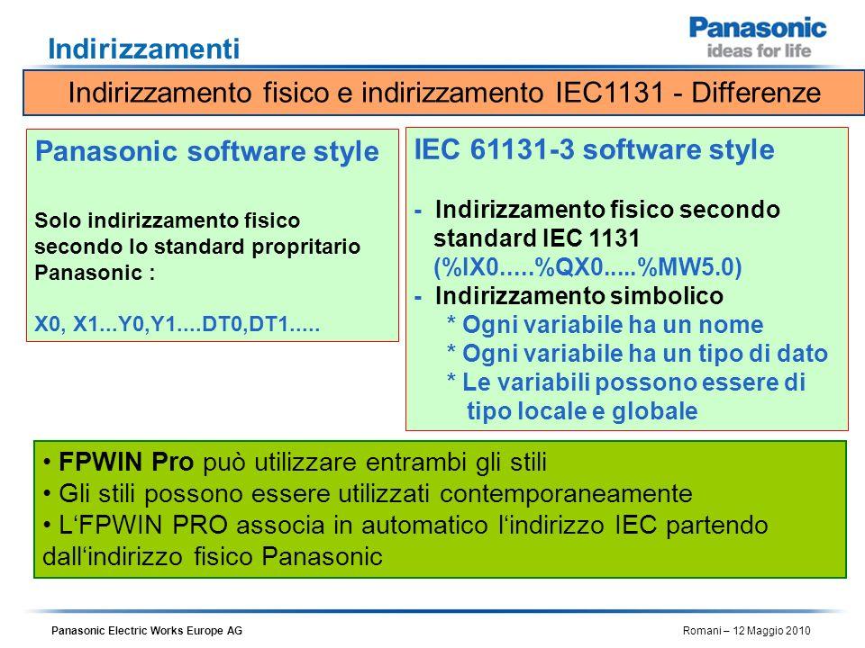 Panasonic Electric Works Europe AG Romani – 12 Maggio 2010 Indirizzamenti Panasonic software style Solo indirizzamento fisico secondo lo standard prop