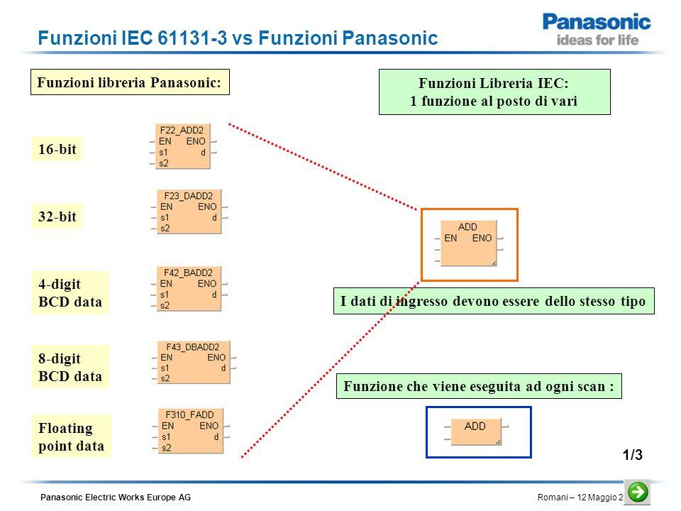 Panasonic Electric Works Europe AG Romani – 12 Maggio 2010 Funzioni IEC 61131-3 vs Funzioni Panasonic Funzioni Libreria IEC: 1 funzione al posto di va