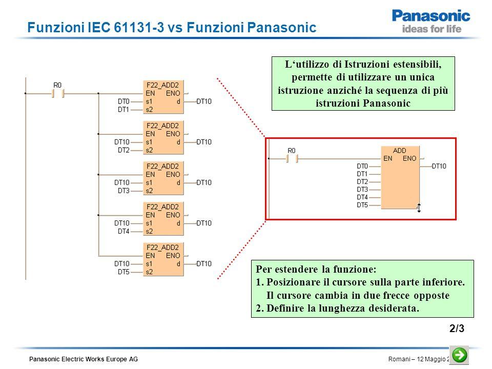 Panasonic Electric Works Europe AG Romani – 12 Maggio 2010 Funzioni IEC 61131-3 vs Funzioni Panasonic Lutilizzo di Istruzioni estensibili, permette di