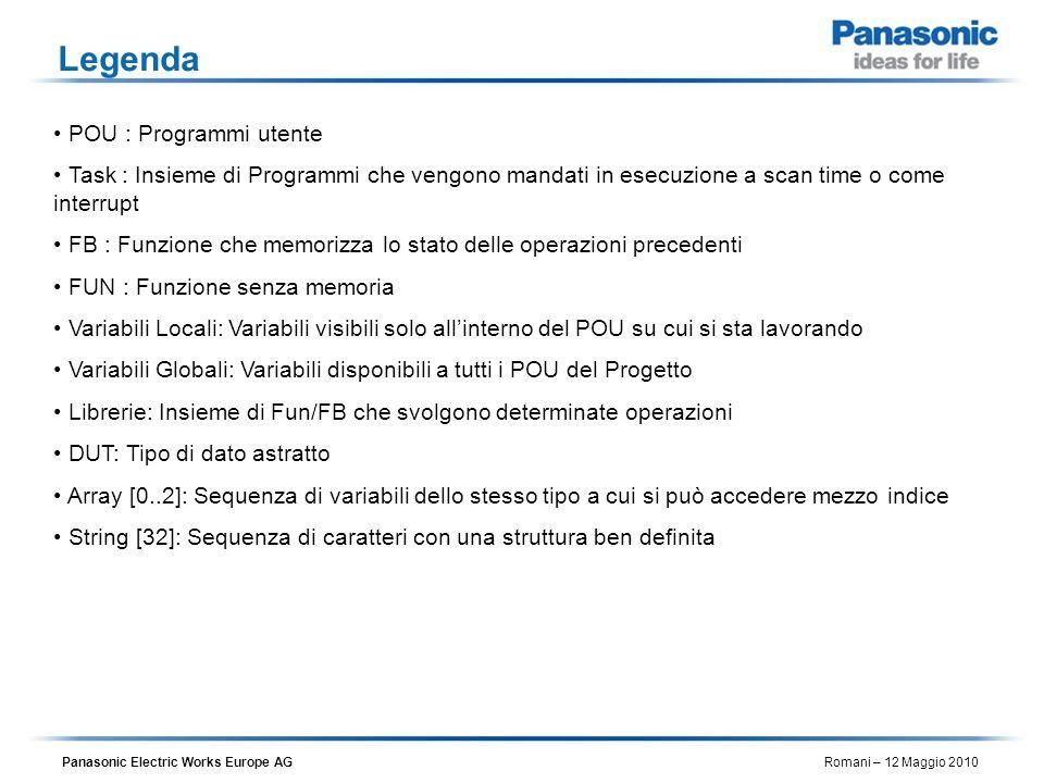 Panasonic Electric Works Europe AG Romani – 12 Maggio 2010 Legenda POU : Programmi utente Task : Insieme di Programmi che vengono mandati in esecuzion