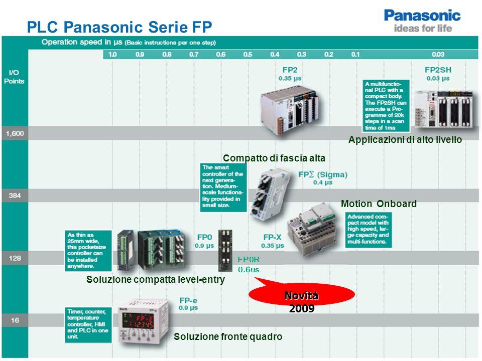 Panasonic Electric Works Europe AG Romani – 12 Maggio 2010 PLC Panasonic Serie FP FP0R 0.6us Novità 2009 Soluzione fronte quadro Soluzione compatta le