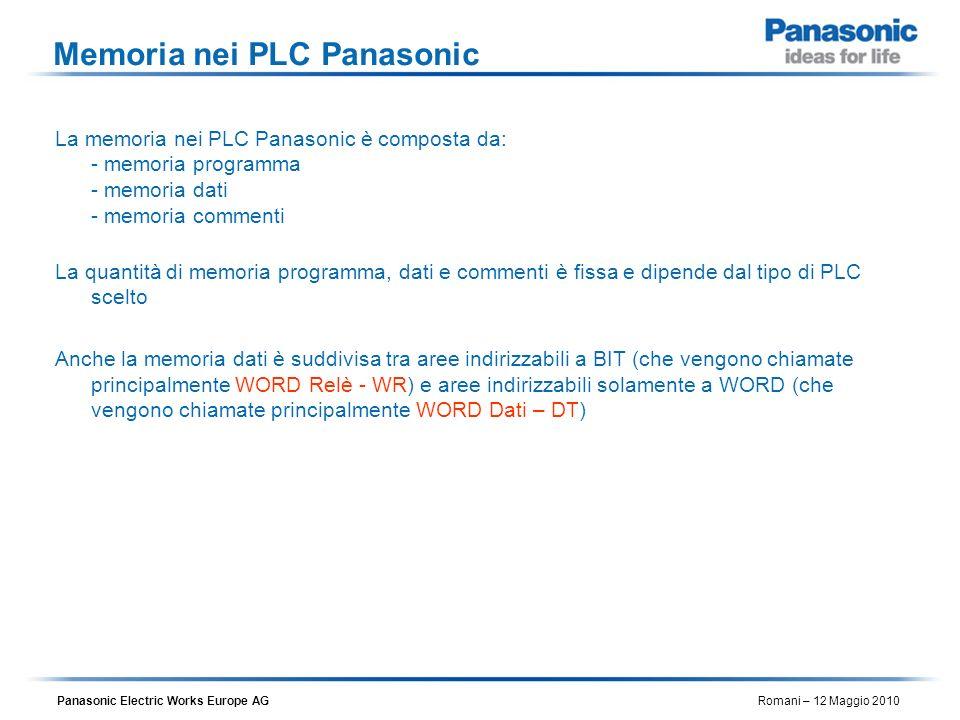 Panasonic Electric Works Europe AG Romani – 12 Maggio 2010 FPWINPRO