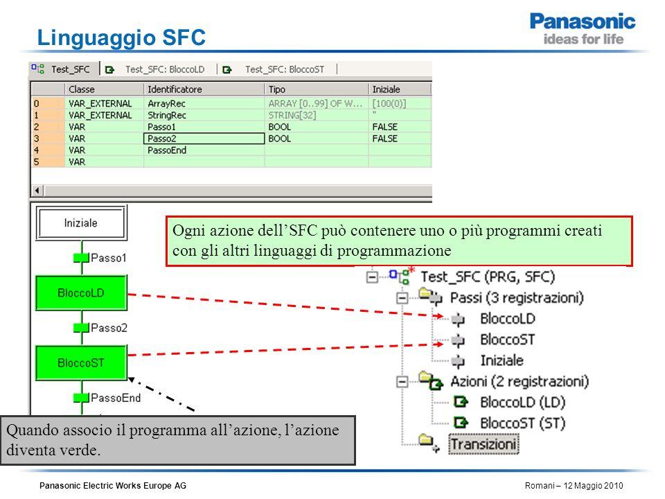 Panasonic Electric Works Europe AG Romani – 12 Maggio 2010 Linguaggio SFC Ogni azione dellSFC può contenere uno o più programmi creati con gli altri l