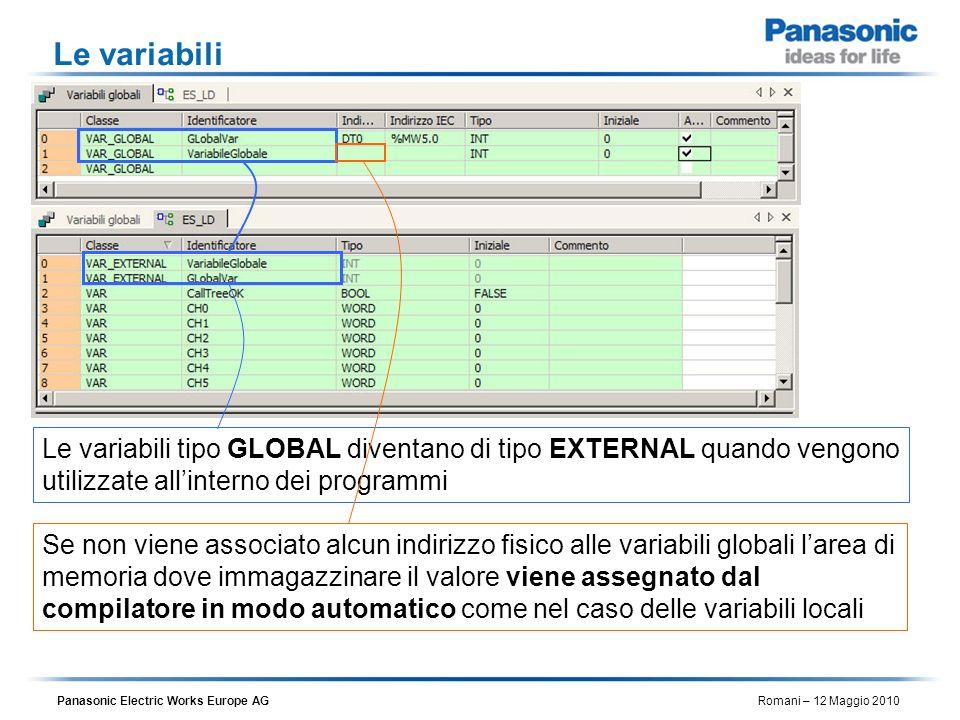 Panasonic Electric Works Europe AG Romani – 12 Maggio 2010 Le variabili Le variabili tipo GLOBAL diventano di tipo EXTERNAL quando vengono utilizzate