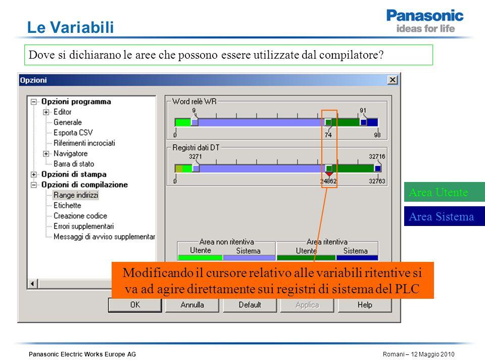 Panasonic Electric Works Europe AG Romani – 12 Maggio 2010 Le Variabili Dove si dichiarano le aree che possono essere utilizzate dal compilatore? Area