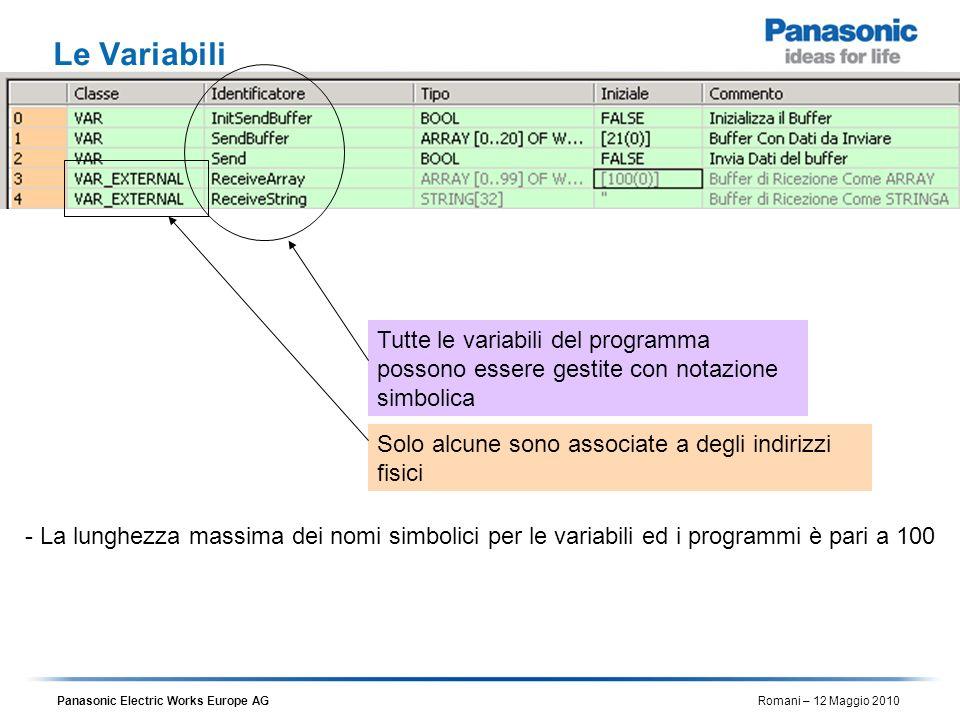 Panasonic Electric Works Europe AG Romani – 12 Maggio 2010 Le Variabili Tutte le variabili del programma possono essere gestite con notazione simbolic
