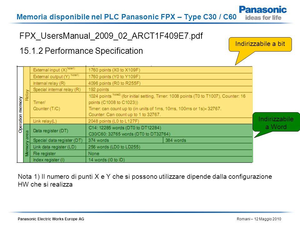 Panasonic Electric Works Europe AG Romani – 12 Maggio 2010 Memoria disponibile nel PLC Panasonic FP0R – Type C32 / T32 / F32 Area Programma 32Ksteps = 64 KByte Memoria Commenti = 328 Kbyte 32765 DT = 64 KByte 256 WR = 512 byte 256 LD = 512 byte 128 WL = 256 byte 110 WX = 220 byte 110 WY = 220 byte ~ 457.5 KByte Aree DATI Commenti Programma Aree DATI standard Aree DATI per reti proprietarie Word di IN /OUT