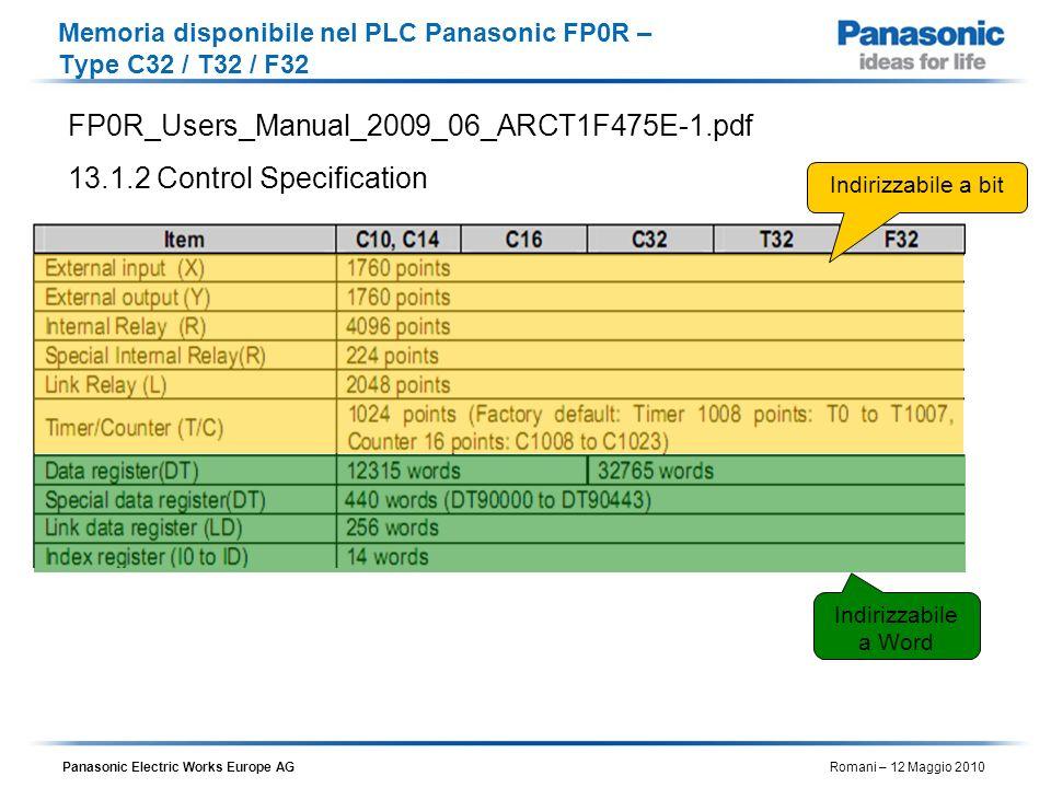 Panasonic Electric Works Europe AG Romani – 12 Maggio 2010 10 motivi per scegliere un SW IEC1131 8.Lutilizzo di aree il cui indirizzo fisico venga associato dal compilatore permette di norma di ottimizzare lutilizzo della memoria dati 9.Lutilizzo di linguaggi ad alto livello come lST permette di facilitare la gestione dei cicli FOR/WHILE 10.Il formato grafico non obbliga lintegratore ad un sequenza nellinserimento delle funzioni e dei loro argomenti.