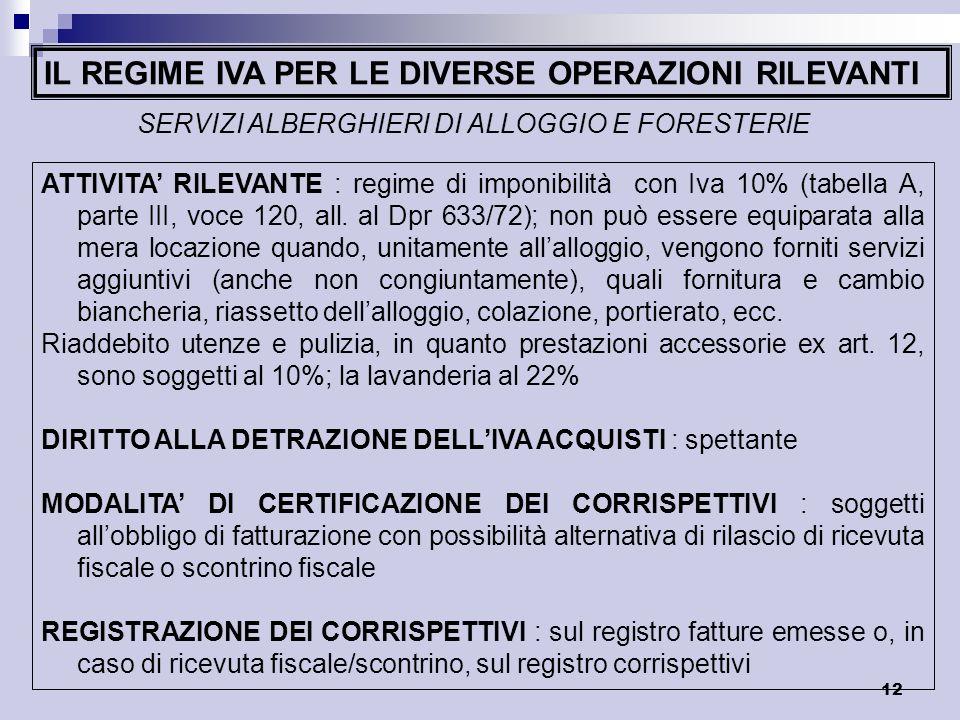12 IL REGIME IVA PER LE DIVERSE OPERAZIONI RILEVANTI SERVIZI ALBERGHIERI DI ALLOGGIO E FORESTERIE ATTIVITA RILEVANTE : regime di imponibilità con Iva