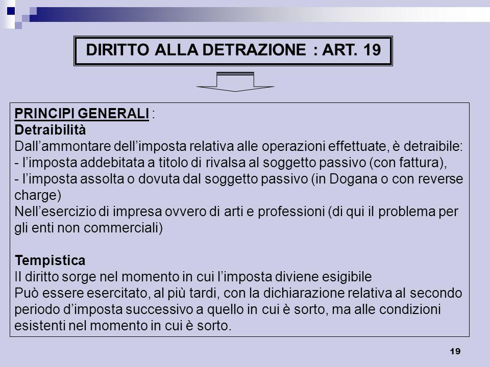 19 DIRITTO ALLA DETRAZIONE : ART. 19 PRINCIPI GENERALI : Detraibilità Dallammontare dellimposta relativa alle operazioni effettuate, è detraibile: - l