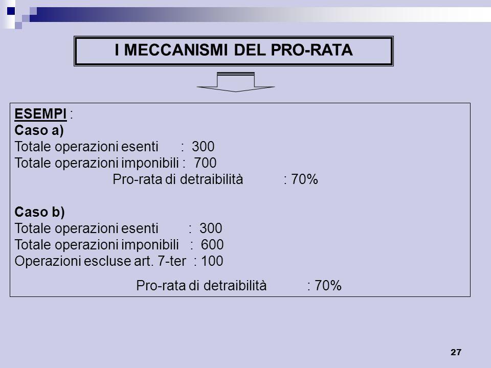 27 I MECCANISMI DEL PRO-RATA ESEMPI : Caso a) Totale operazioni esenti : 300 Totale operazioni imponibili : 700 Pro-rata di detraibilità : 70% Caso b)