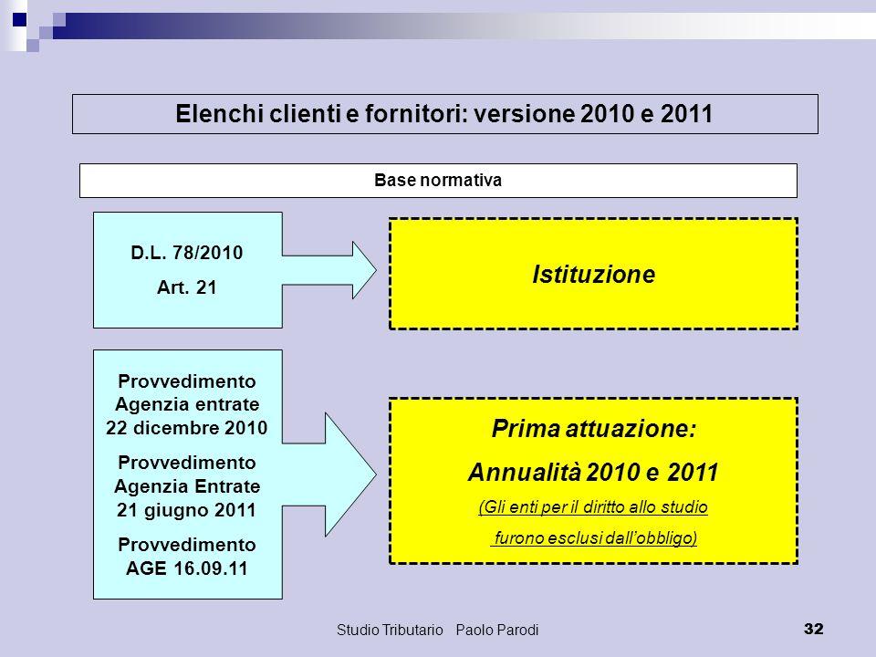 Studio Tributario Paolo Parodi 32 Elenchi clienti e fornitori: versione 2010 e 2011 Base normativa Prima attuazione: Annualità 2010 e 2011 (Gli enti p