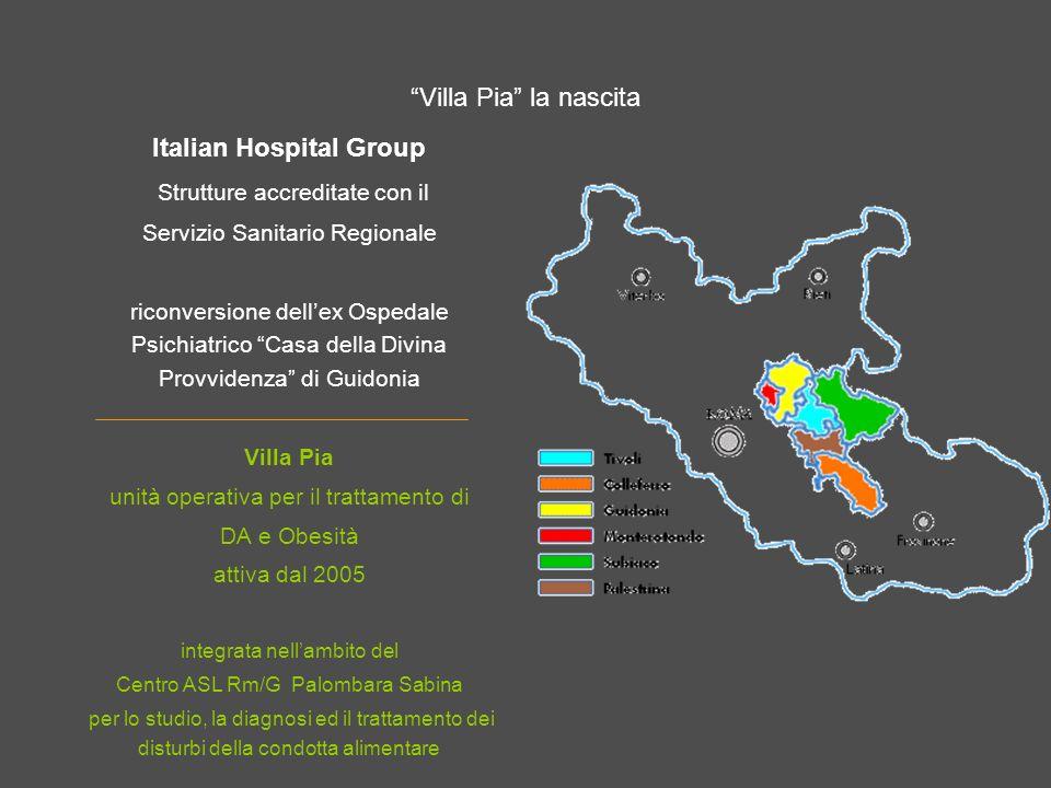Villa Pia la nascita Italian Hospital Group Strutture accreditate con il Servizio Sanitario Regionale riconversione dellex Ospedale Psichiatrico Casa
