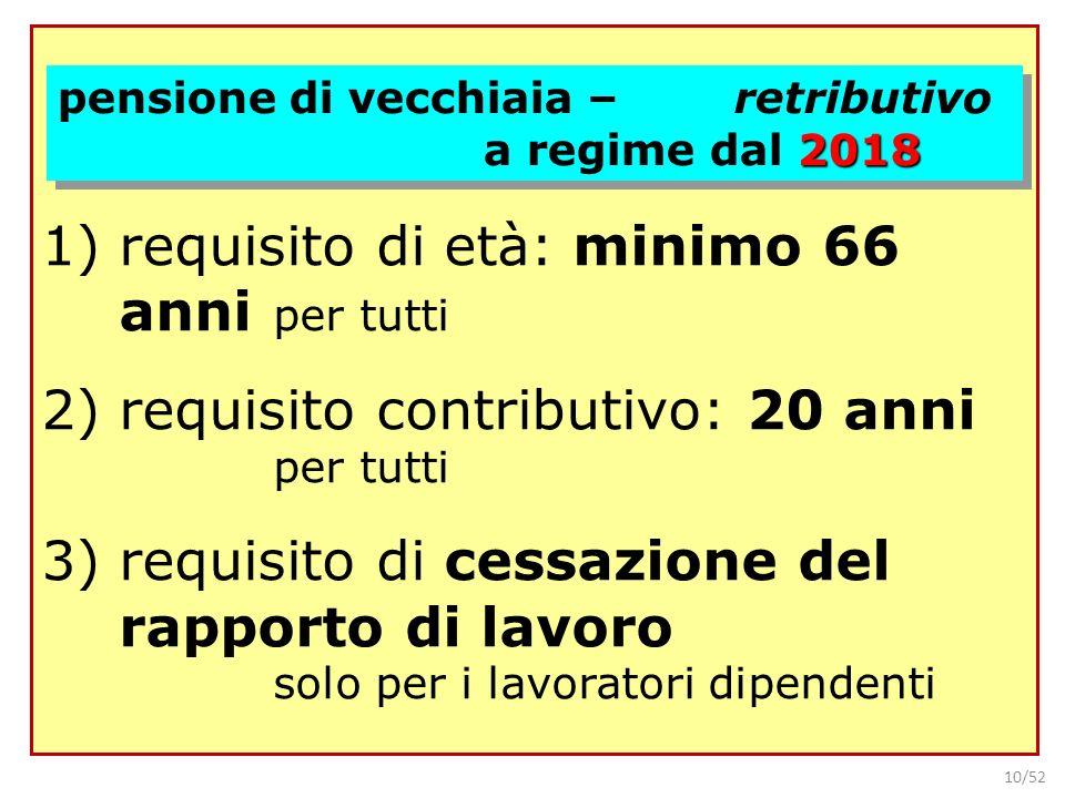 10/52 1)requisito di età: minimo 66 anni per tutti 2)requisito contributivo: 20 anni per tutti 3)requisito di cessazione del rapporto di lavoro solo p