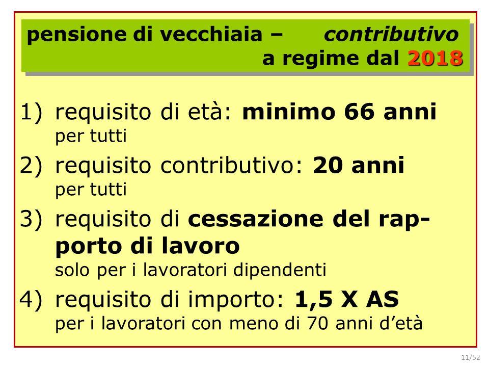 11/52 1)requisito di età: minimo 66 anni per tutti 2)requisito contributivo: 20 anni per tutti 3)requisito di cessazione del rap- porto di lavoro solo