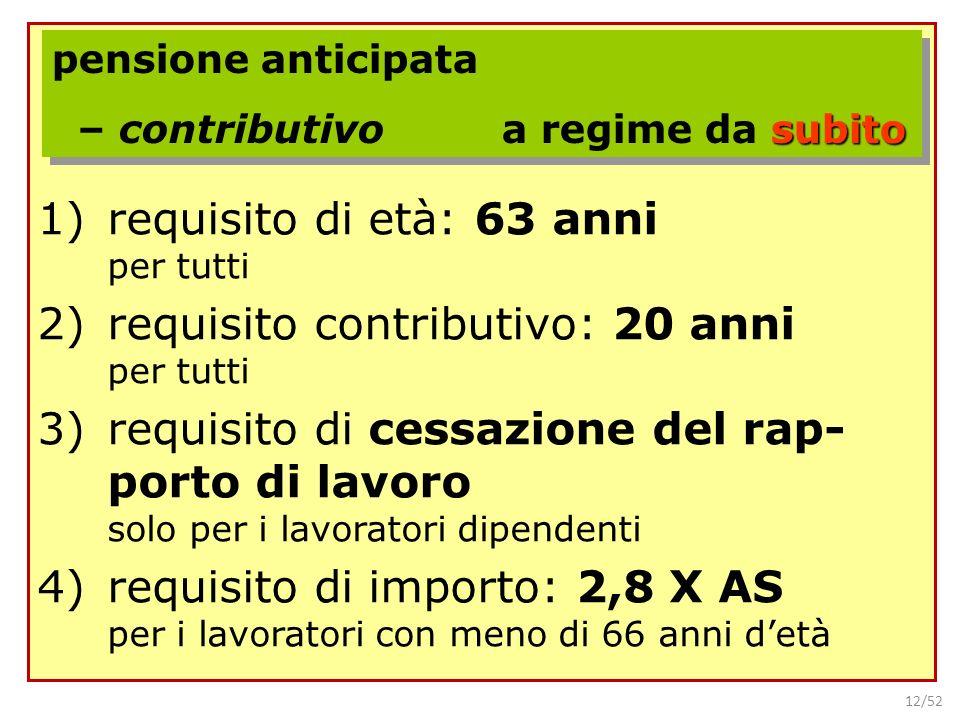 12/52 1)requisito di età: 63 anni per tutti 2)requisito contributivo: 20 anni per tutti 3)requisito di cessazione del rap- porto di lavoro solo per i