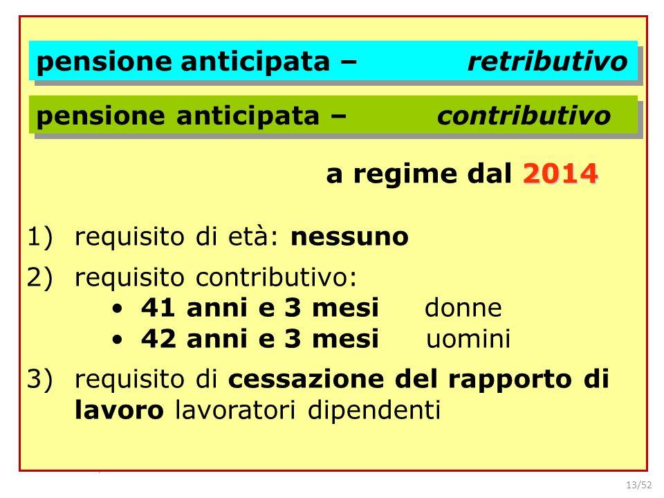 13/52 13/54 1)requisito di età: nessuno 2)requisito contributivo: 41 anni e 3 mesidonne 42 anni e 3 mesi uomini 3)requisito di cessazione del rapporto