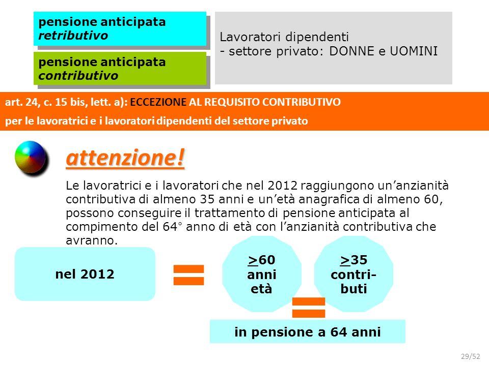29/52 pensione anticipata retributivo pensione anticipata contributivo art. 24, c. 15 bis, lett. a): ECCEZIONE AL REQUISITO CONTRIBUTIVO per le lavora