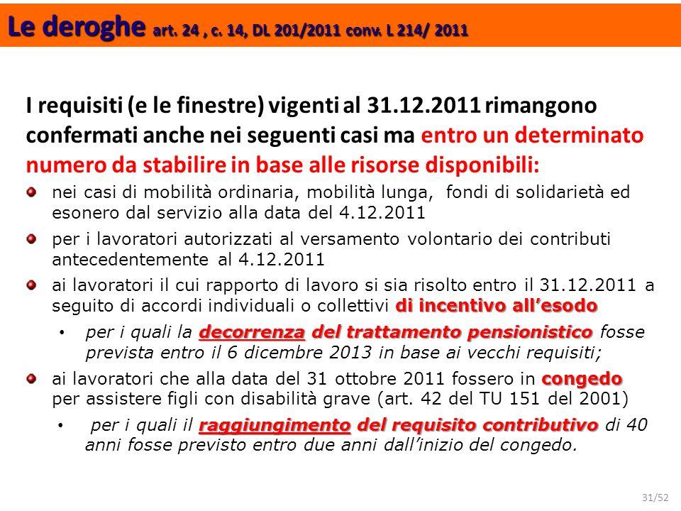 31/52 Le deroghe art. 24, c. 14, DL 201/2011 conv. L 214/ 2011 I requisiti (e le finestre) vigenti al 31.12.2011 rimangono confermati anche nei seguen