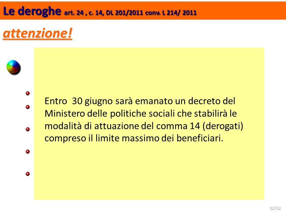 32/52 Le deroghe art. 24, c. 14, DL 201/2011 conv. L 214/ 2011 attenzione! I requisiti (e le finestre) vigenti al 31.12.2011 rimangono confermati: per