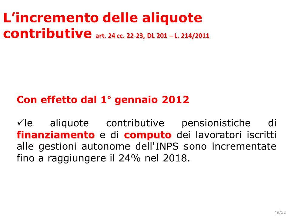 49/52 art. 24 cc. 22-23, DL 201 – L. 214/2011 Lincremento delle aliquote contributive art. 24 cc. 22-23, DL 201 – L. 214/2011 Con effetto dal 1° genna