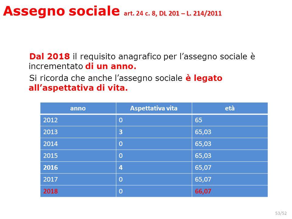 53/52 Dal 2018 il requisito anagrafico per lassegno sociale è incrementato di un anno. Si ricorda che anche lassegno sociale è legato allaspettativa d