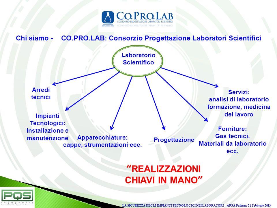 Chi siamo -CO.PRO.LAB: Consorzio Progettazione Laboratori Scientifici Laboratorio Scientifico Arredi tecnici Impianti Tecnologici: Installazione e man