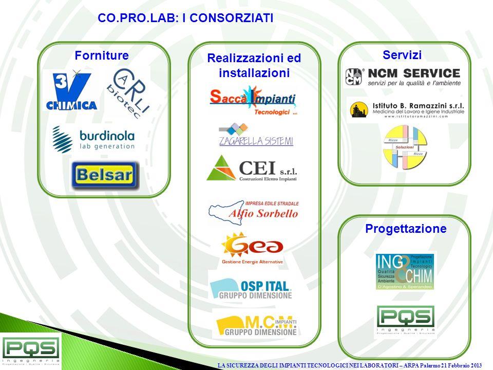 CO.PRO.LAB: I CONSORZIATI Progettazione Forniture Realizzazioni ed installazioni Servizi LA SICUREZZA DEGLI IMPIANTI TECNOLOGICI NEI LABORATORI – ARPA