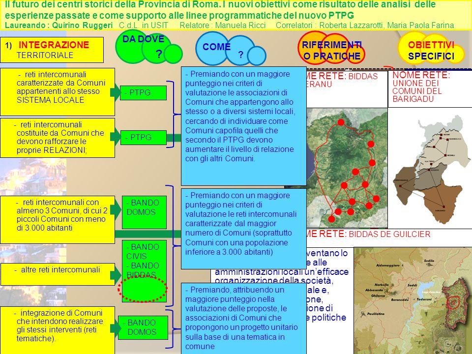 4 - PTPG 1) INTEGRAZIONE TERRITORIALE - reti intercomunali caratterizzate da Comuni appartenenti allo stesso SISTEMA LOCALE - reti intercomunali costituite da Comuni che devono rafforzare le proprie RELAZIONI; - PTPG - reti intercomunali con almeno 3 Comuni, di cui 2 piccoli Comuni con meno di 3.000 abitanti - BANDO DOMOS - altre reti intercomunali - BANDO CIVIS - BANDO BIDDAS - integrazione di Comuni che intendono realizzare gli stessi interventi (reti tematiche).