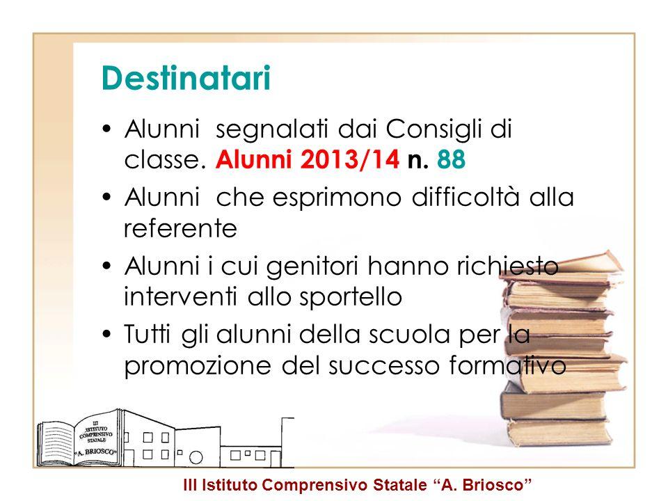III Istituto Comprensivo Statale A. Briosco Destinatari Alunni segnalati dai Consigli di classe. Alunni 2013/14 n. 88 Alunni che esprimono difficoltà