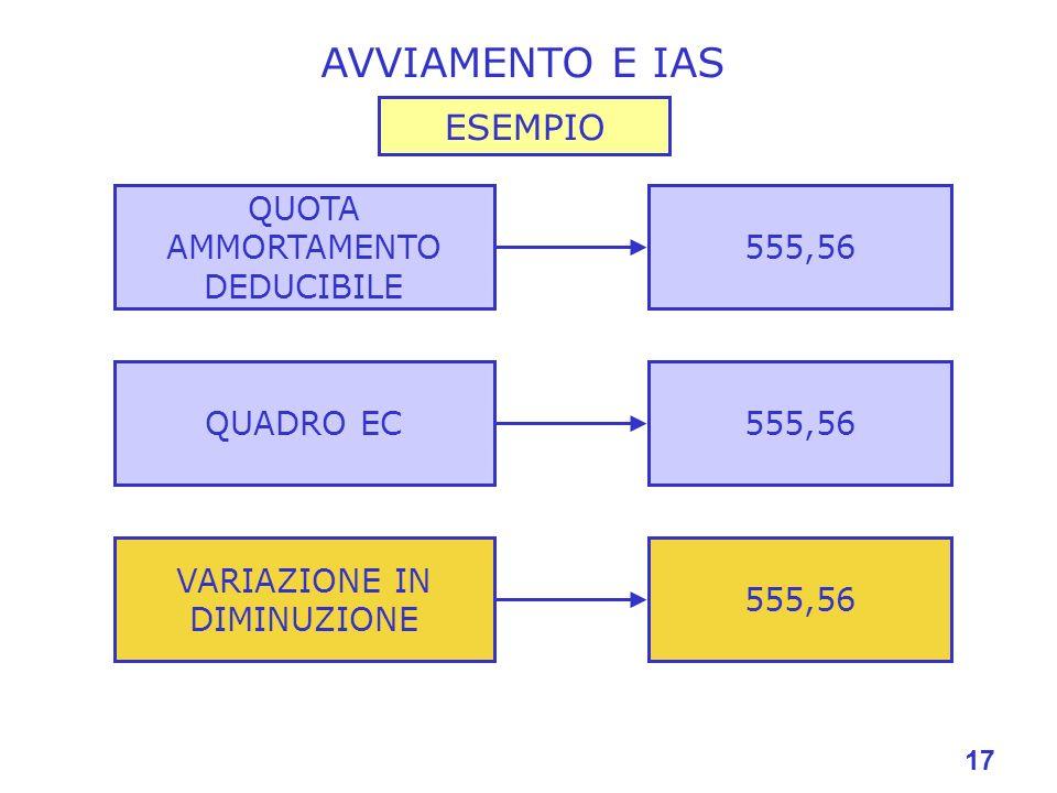 17 AVVIAMENTO E IAS QUOTA AMMORTAMENTO DEDUCIBILE 555,56 QUADRO EC555,56 VARIAZIONE IN DIMINUZIONE 555,56 ESEMPIO