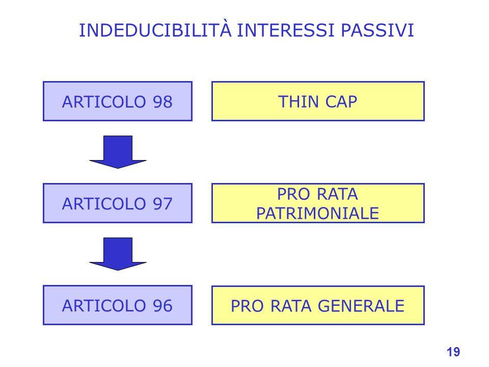 19 INDEDUCIBILITÀ INTERESSI PASSIVI ARTICOLO 98 THIN CAP ARTICOLO 97 PRO RATA PATRIMONIALE ARTICOLO 96 PRO RATA GENERALE