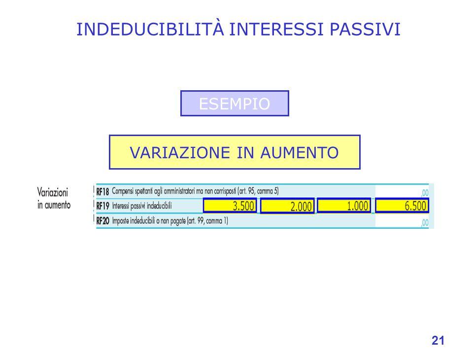 21 ESEMPIO VARIAZIONE IN AUMENTO INDEDUCIBILITÀ INTERESSI PASSIVI