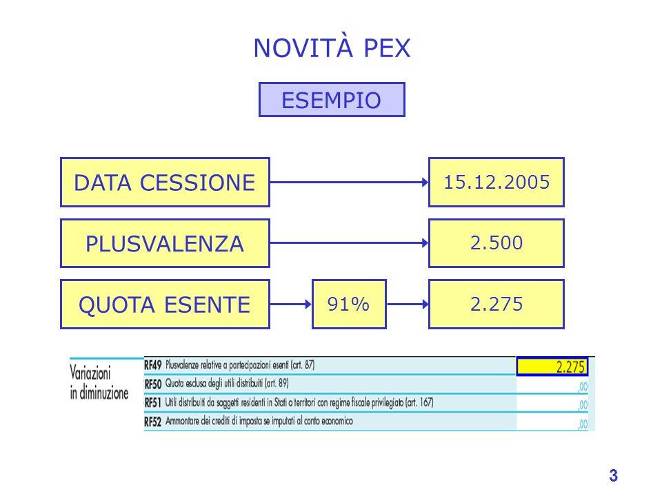 3 NOVITÀ PEX DATA CESSIONE PLUSVALENZA 2.500 15.12.2005 QUOTA ESENTE 2.275 ESEMPIO 91%