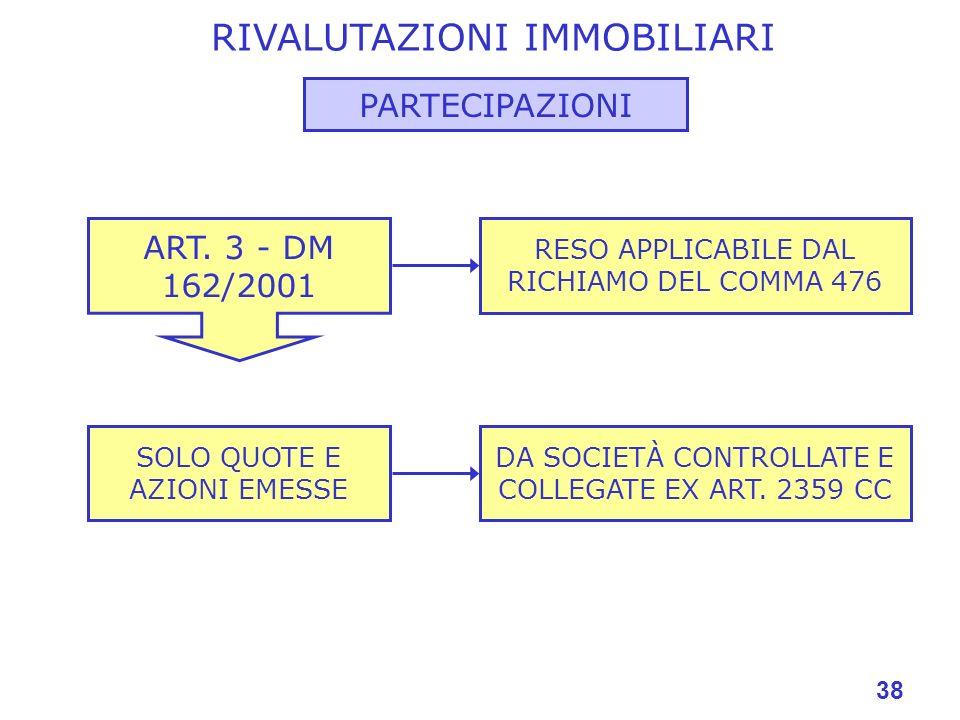 38 SOLO QUOTE E AZIONI EMESSE RIVALUTAZIONI IMMOBILIARI ART.