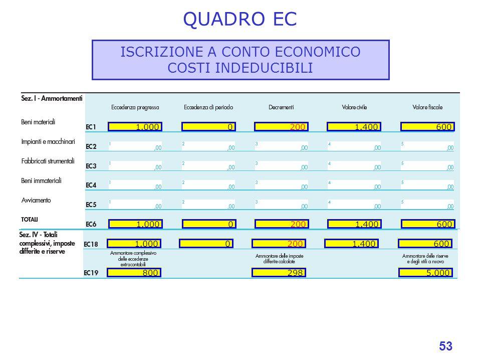 53 QUADRO EC ISCRIZIONE A CONTO ECONOMICO COSTI INDEDUCIBILI
