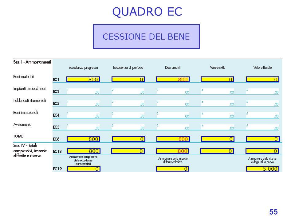 55 QUADRO EC CESSIONE DEL BENE