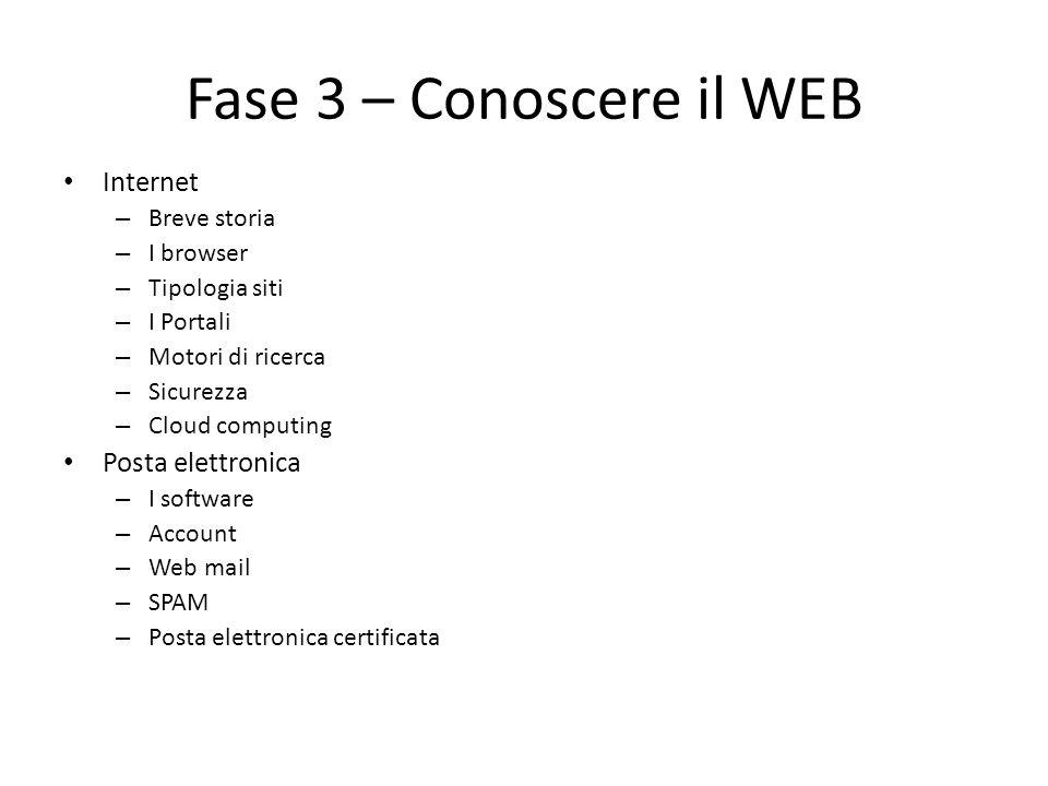 Fase 3 – Conoscere il WEB Internet – Breve storia – I browser – Tipologia siti – I Portali – Motori di ricerca – Sicurezza – Cloud computing Posta ele