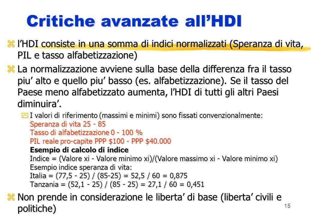 15 Critiche avanzate allHDI zlHDI consiste in una somma di indici normalizzati (Speranza di vita, PIL e tasso alfabetizzazione) zLa normalizzazione avviene sulla base della differenza fra il tasso piu alto e quello piu basso (es.