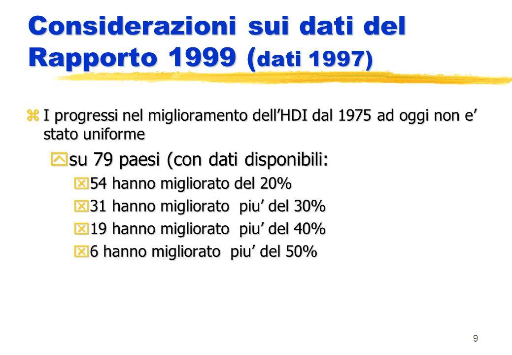 9 Considerazioni sui dati del Rapporto 1999 ( dati 1997) zI progressi nel miglioramento dellHDI dal 1975 ad oggi non e stato uniforme ysu 79 paesi (con dati disponibili: x54 hanno migliorato del 20% x31 hanno migliorato piu del 30% x19 hanno migliorato piu del 40% x6 hanno migliorato piu del 50%