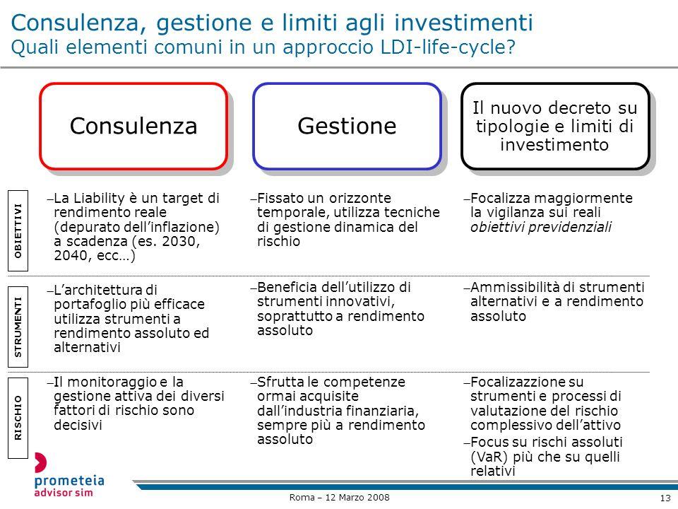 13 Roma – 12 Marzo 2008 Consulenza, gestione e limiti agli investimenti Quali elementi comuni in un approccio LDI-life-cycle.