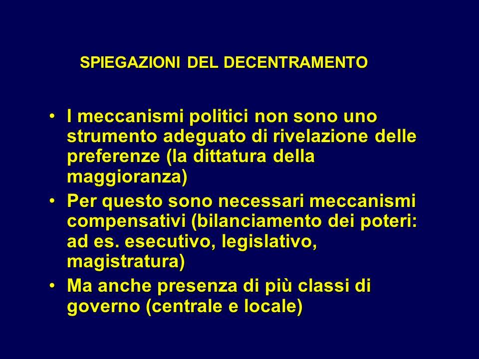 SPIEGAZIONI DEL DECENTRAMENTO I meccanismi politici non sono uno strumento adeguato di rivelazione delle preferenze (la dittatura della maggioranza)I