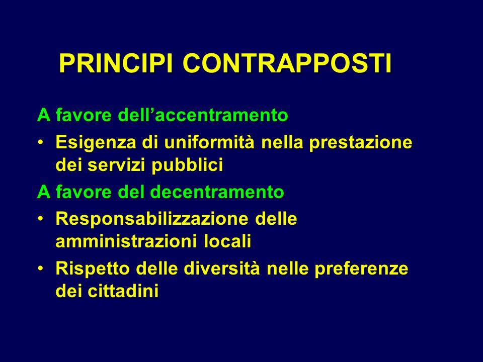 PRINCIPI CONTRAPPOSTI A favore dellaccentramento Esigenza di uniformità nella prestazione dei servizi pubbliciEsigenza di uniformità nella prestazione