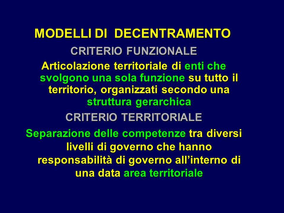 MODELLI DI DECENTRAMENTO CRITERIO FUNZIONALE Articolazione territoriale di enti che svolgono una sola funzione su tutto il territorio, organizzati sec