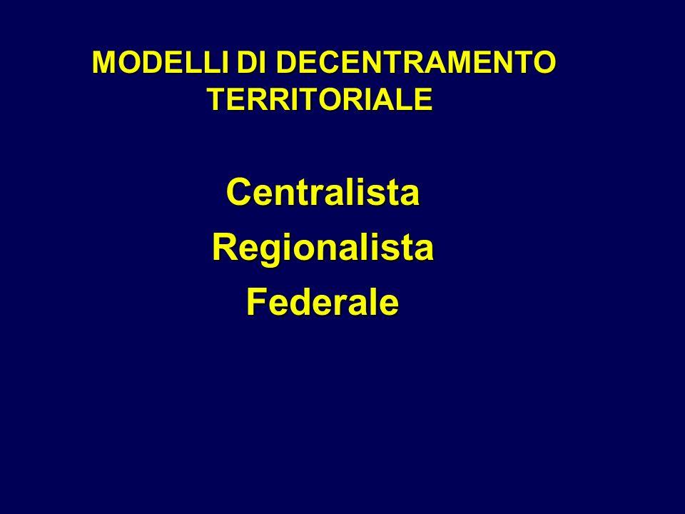 MODELLI DI DECENTRAMENTO TERRITORIALE MODELLI DI DECENTRAMENTO TERRITORIALE CentralistaRegionalistaFederale