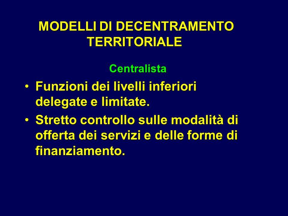 Centralista Funzioni dei livelli inferiori delegate e limitate.Funzioni dei livelli inferiori delegate e limitate. Stretto controllo sulle modalità di
