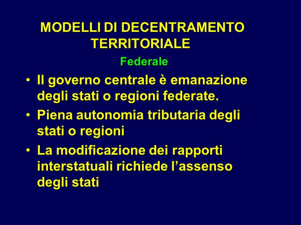 MODELLI DI DECENTRAMENTO TERRITORIALE MODELLI DI DECENTRAMENTO TERRITORIALE Federale Il governo centrale è emanazione degli stati o regioni federate.I