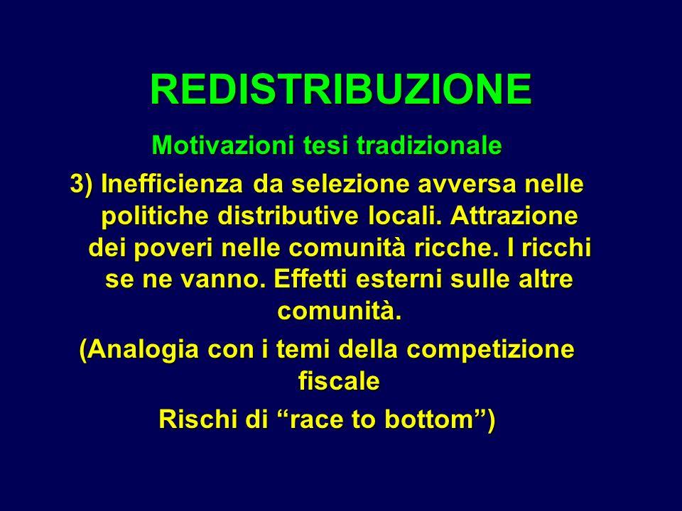 Motivazioni tesi tradizionale 3) Inefficienza da selezione avversa nelle politiche distributive locali. Attrazione dei poveri nelle comunità ricche. I
