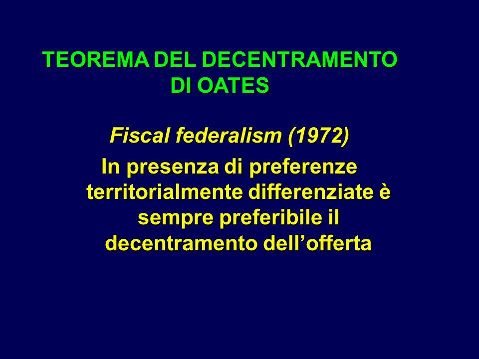 Fiscal federalism (1972) In presenza di preferenze territorialmente differenziate è sempre preferibile il decentramento dellofferta TEOREMA DEL DECENTRAMENTO DI OATES