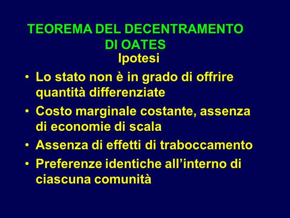TEOREMA DEL DECENTRAMENTO DI OATES Ipotesi Lo stato non è in grado di offrire quantità differenziateLo stato non è in grado di offrire quantità differ